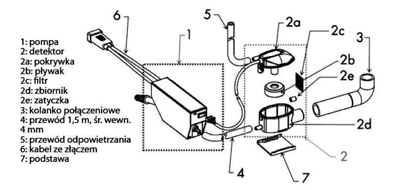 Rys. 2. Schemat budowy urządzenia Sanicondens Clim Mini