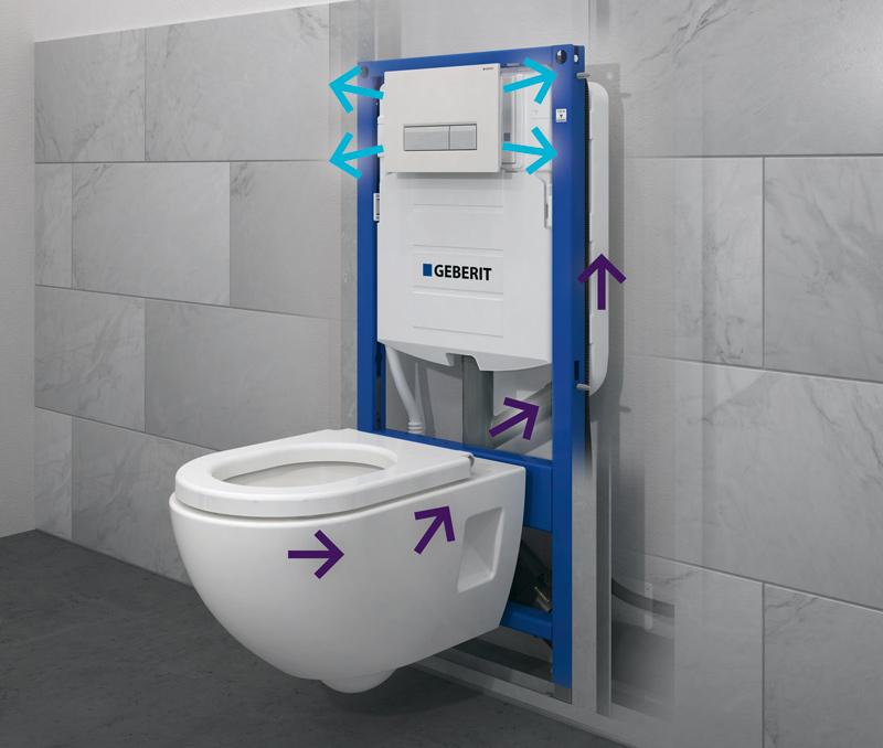 Rys. 10. Geberit DuoFresh – system odciągu zanieczyszczonego powietrza bezpośrednio z toalety