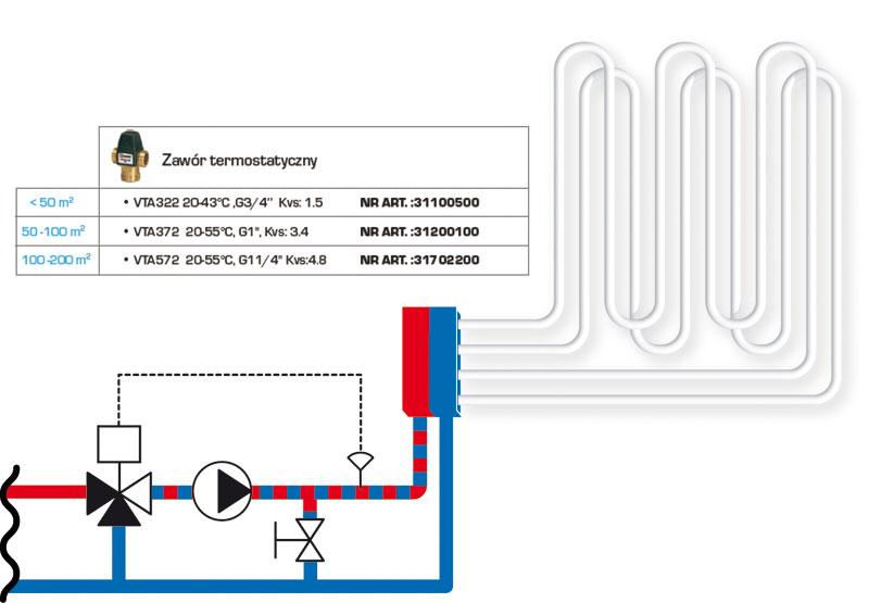 Rys. 5. Przykład doboru zaworu termostatycznego z Przewodnikiem ESBE