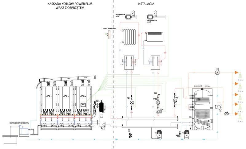 Rys. 3. Schemat poglądowy kaskady kotłów Power Plus pracującej na potrzeby trzech obiegów grzewczych (ogrzewanie grzejnikowe, nagrzewnica, przygotowanie c.w.u.). Schemat należy traktować jako poglądowy, nie zastępuje on prawidłowo wykonanego projektu