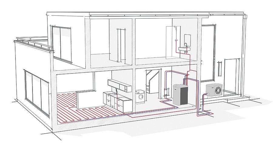 Rys. 3. WPL classic oferuje trzy funkcje: ogrzewanie i chłodzenie pomieszczeń oraz podgrzewanie wody użytkowej