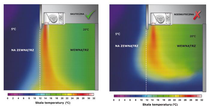 Mapy termiczne obrazujące skuteczne (po lewej) i nieskuteczne działanie kurtyny powietrznej