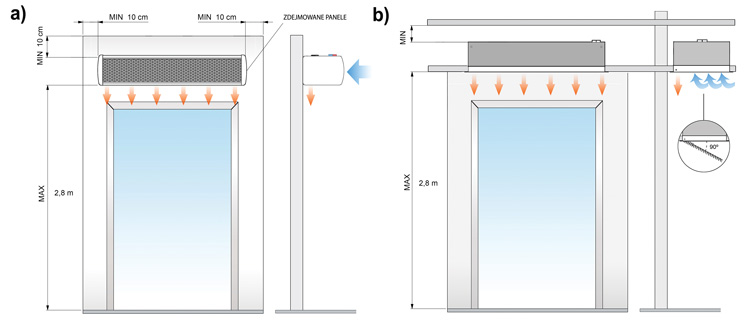 Rys. 3. Zasięg i odległości montażowe: a – Optima, b – Optima do zabudowy